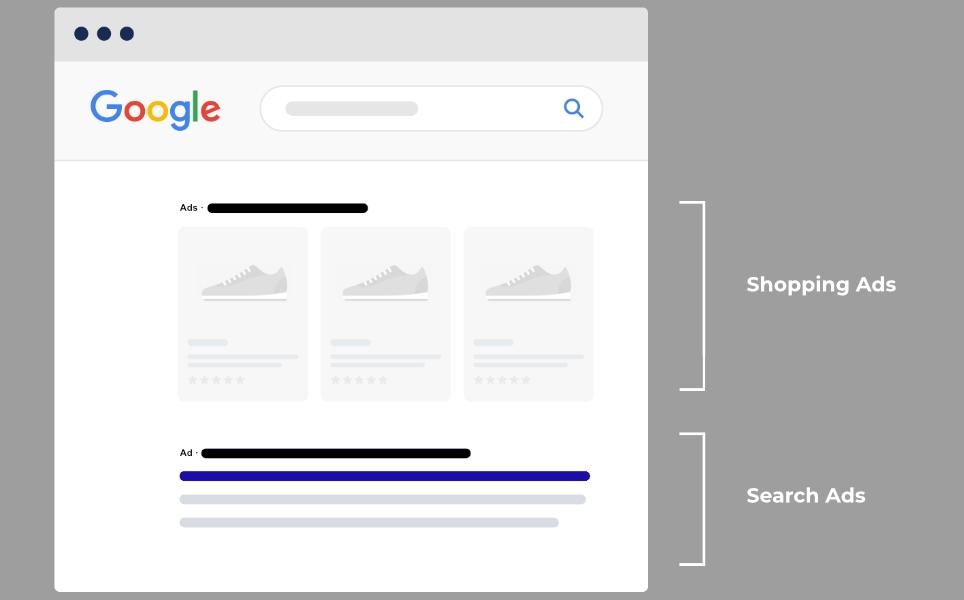 Google Shopping vs Search Ads